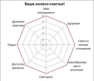 колесо счастья