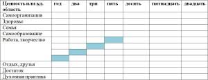 таблица стратегии