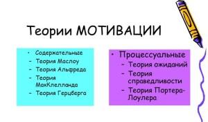 слайд теории х